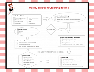 Printable Weekly Bathroom Cleaning Routine from HousewifeHowTos.com