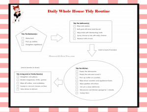Printable daily house cleaning routine from HousewifeHowTos.com