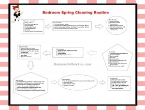 Bedroom Spring Cleaning Routine Checklist Printable
