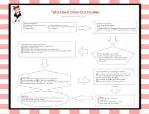 Total Closet Cleaning Routine from HousewifeHowTos.com
