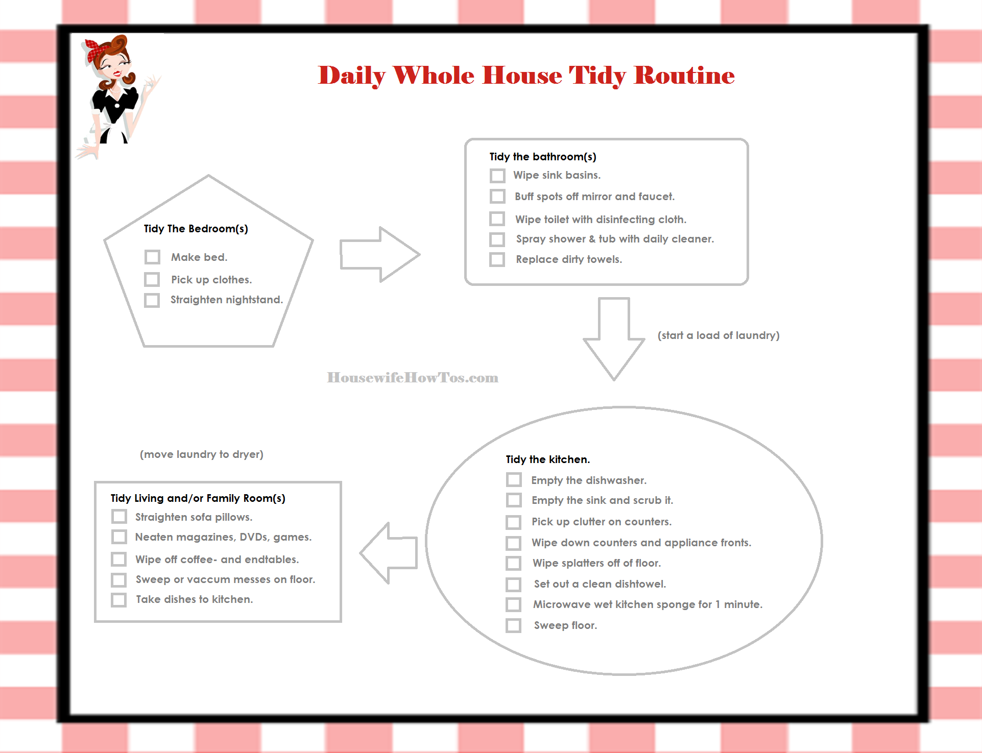 daily whole house cleaning checklist printable