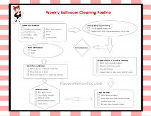 Printable cleaning checklist for weekly bathroom cleaning from HousewifeHowTos.com