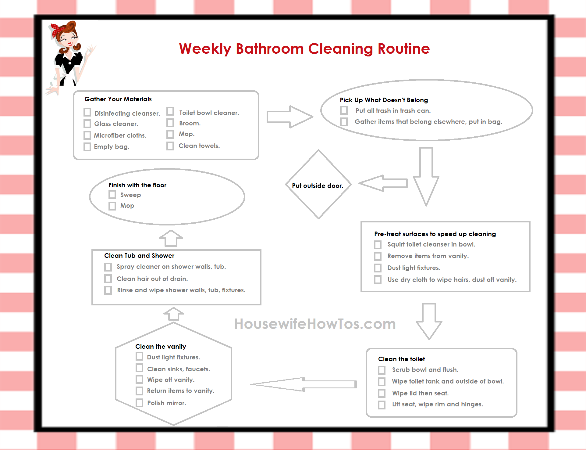Four Free Printable Cleaning Checklists Housewife How To S 174