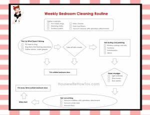 Printable cleaning checklist for weekly bedroom cleaning from HousewifeHowTos.com