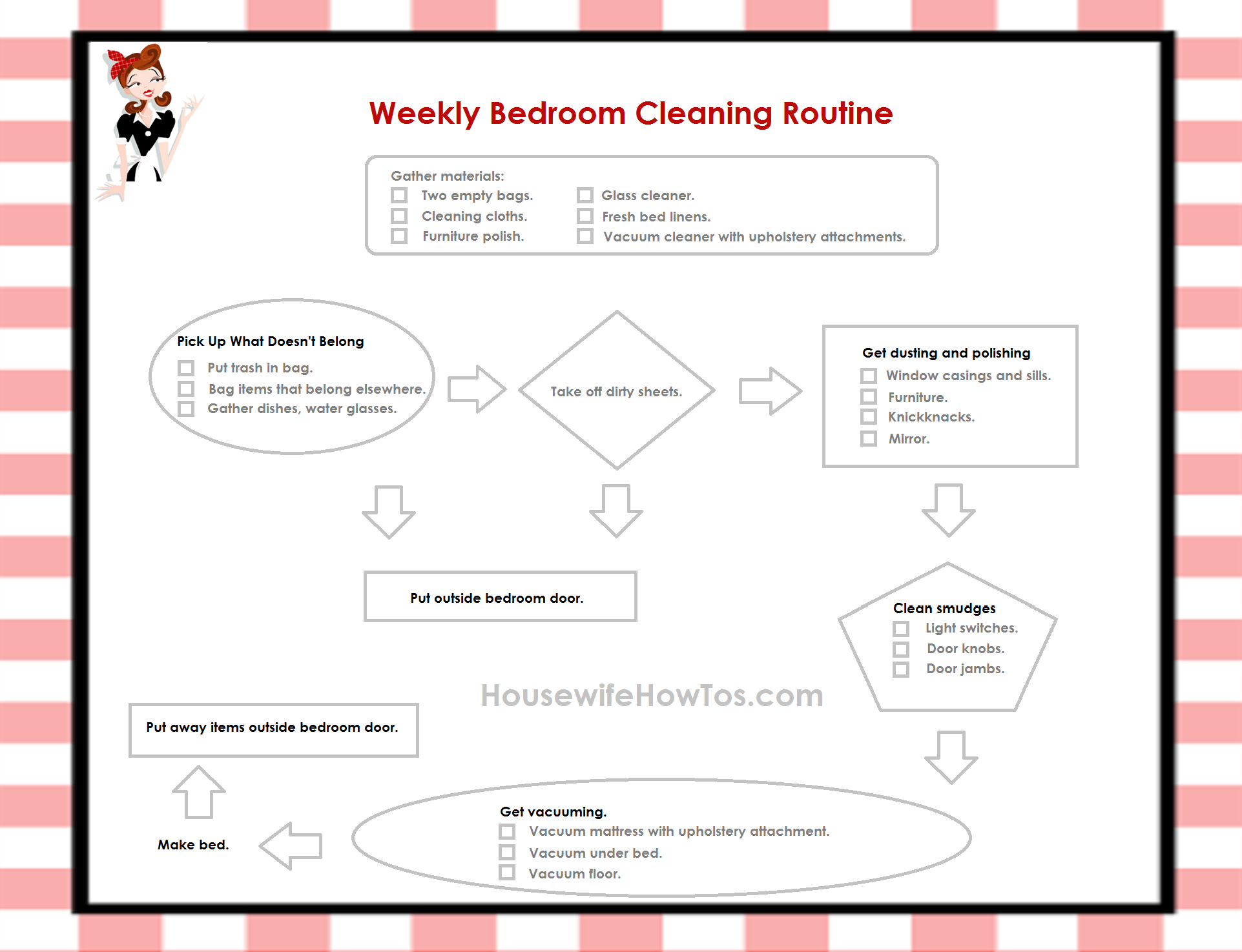 Four Free Printable Cleaning Checklists! - Housewife How-To's®