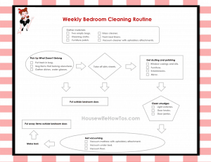 Printable Weekly Bedroom Cleaning Routine from HousewifeHowTos.com