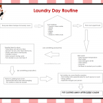 Laundry Day Routine checklist printable from HousewifeHowTos.com