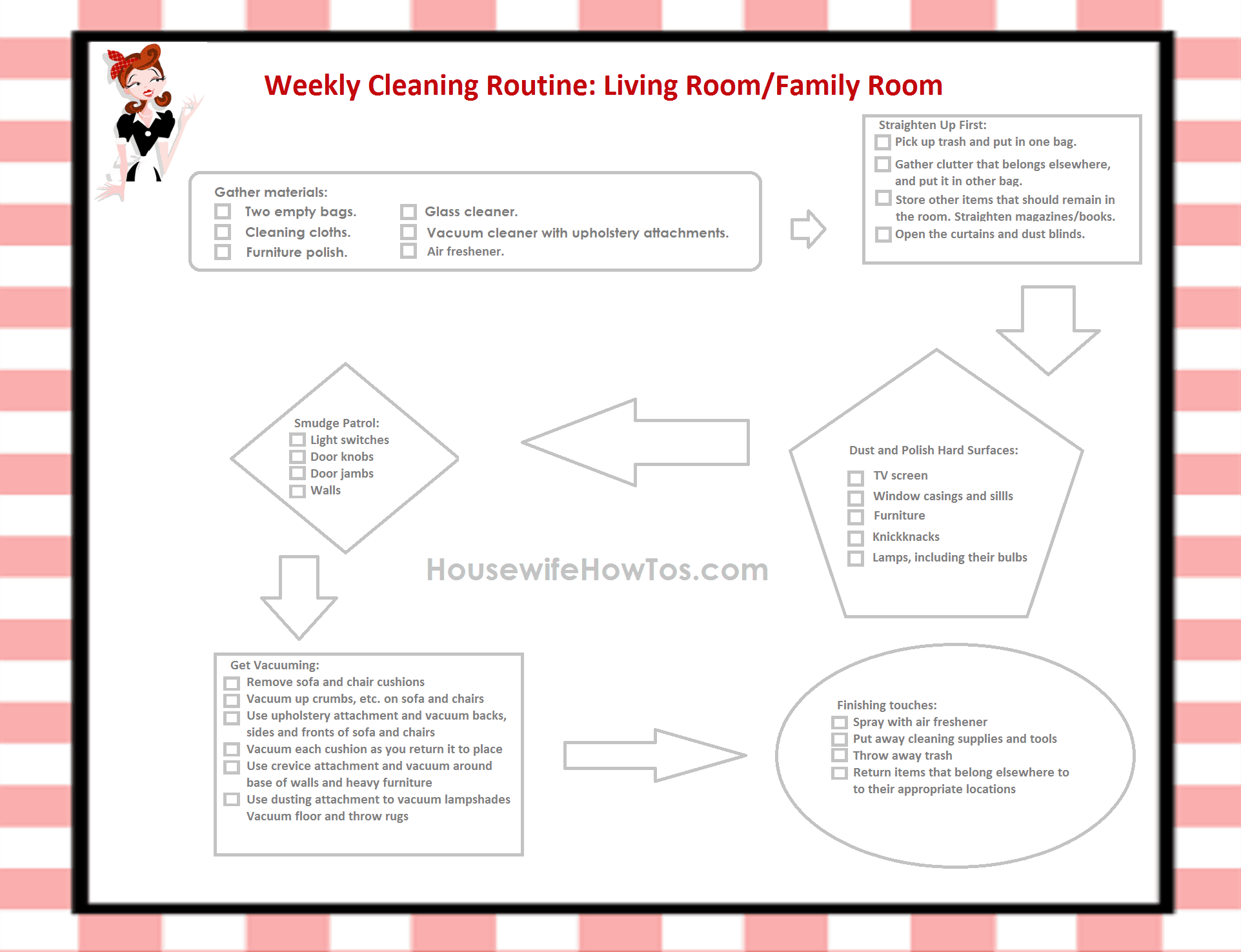 Printable weekly living or family room cleaning routine from HousewifeHowTos.com