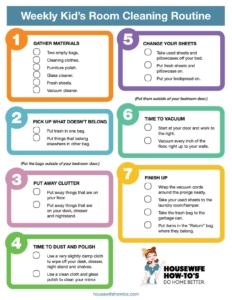 Cleaning checklist for kids 39 rooms free printable for Steps to building a house checklist