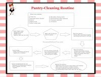 Example of a free printable cleaning checklist from HousewifeHowTos.com