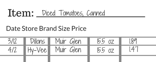 Example - How to set up a grocery price book