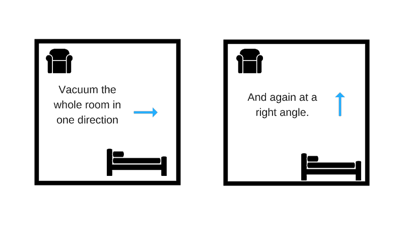 Vacuum the whole room in one direction then at a right angle