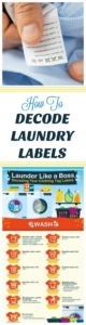 How To Decode Laundry Labels - Know whether and how to wash clothing and what laundry products are safe to use with this handy printable chart