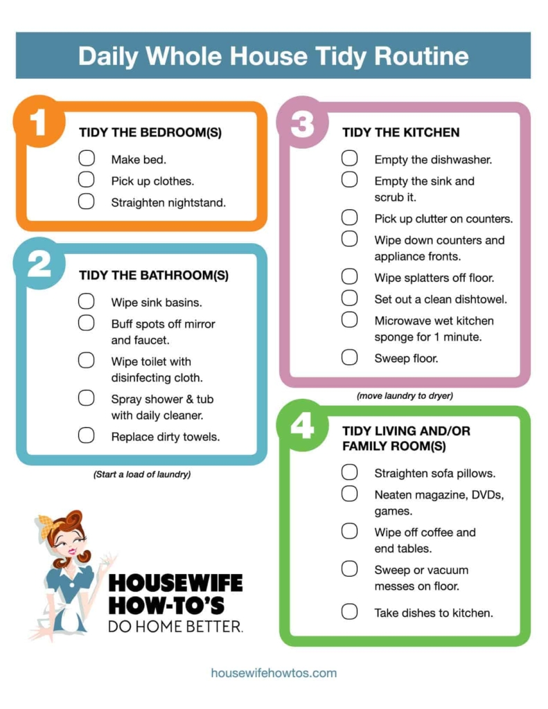 image regarding House Cleaning Checklist Printable named Cleansing Checklists - Free of charge Printable Household Cleansing Physical exercises