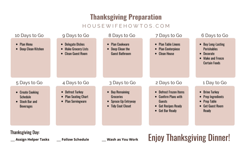 Printable Thanksgiving Preparation Checklist and Plan to Get Organized for Thanksgiving