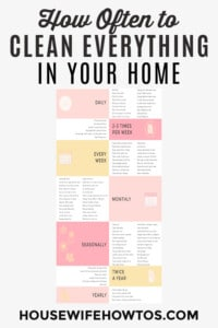 How Often to Clean Everything in Your Home