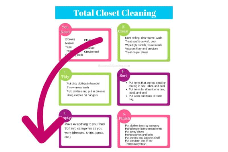 Closet Spring Cleaning Checklist with arrow superimposed